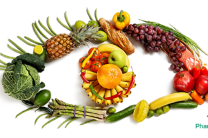 food supplements for eye health